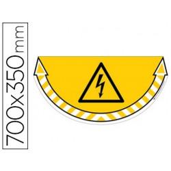 Pictograma cep peligro electrico en pvc 700x350 mm