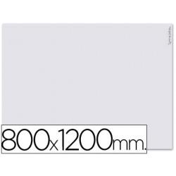 Tablero de melamina rocada 16mm para mesa de dibujo arquitecto (rd-175) 800x1200x16 mm