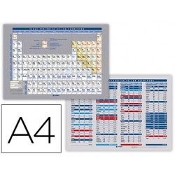 Tabla periodica de elementos impresa a doble cara plastificada din a4